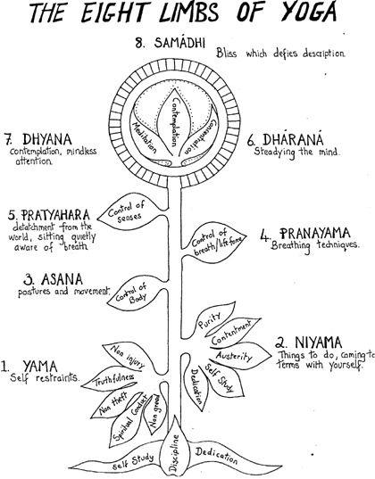 ashtanga