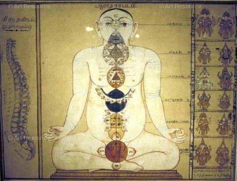 six-chakras-representing-the-plexuses-of-the-human-body-tanjore-tamil-nadu-1850-photo-credit-hip-art-resource-ny-1